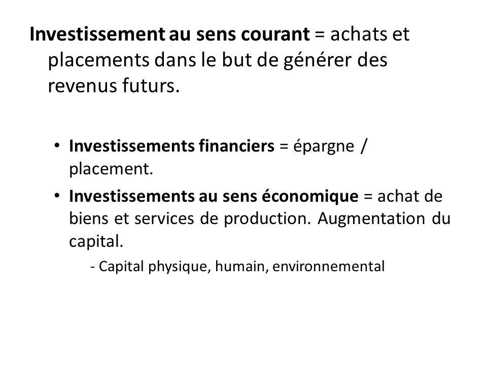 Investissement au sens courant = achats et placements dans le but de générer des revenus futurs. Investissements financiers = épargne / placement. Inv