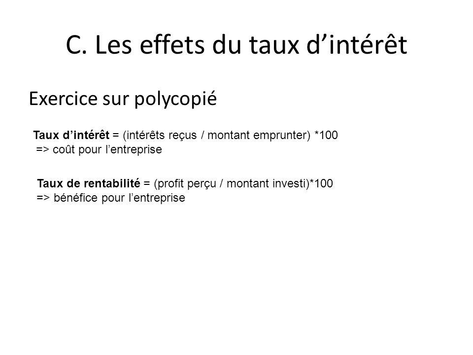 C. Les effets du taux dintérêt Exercice sur polycopié Taux dintérêt = (intérêts reçus / montant emprunter) *100 => coût pour lentreprise Taux de renta