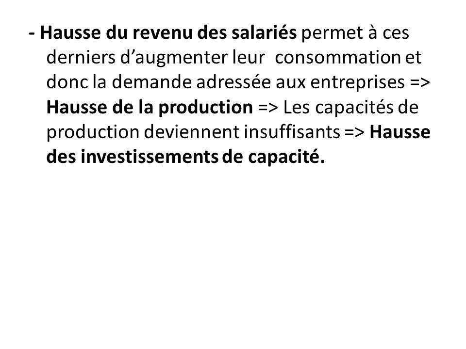 - Hausse du revenu des salariés permet à ces derniers daugmenter leur consommation et donc la demande adressée aux entreprises => Hausse de la product