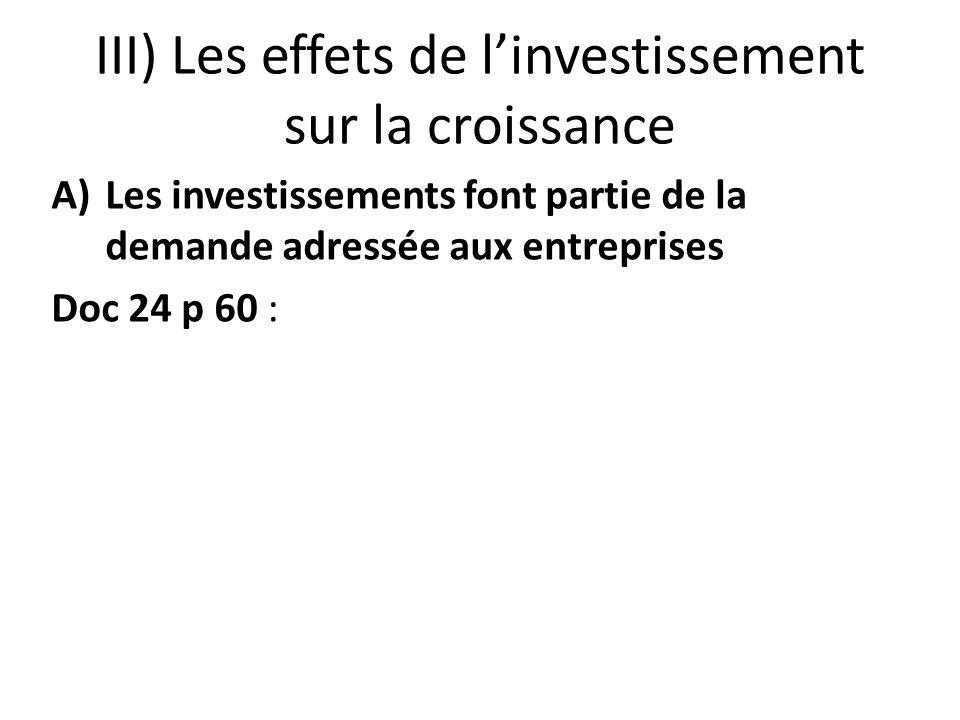III) Les effets de linvestissement sur la croissance A)Les investissements font partie de la demande adressée aux entreprises Doc 24 p 60 :