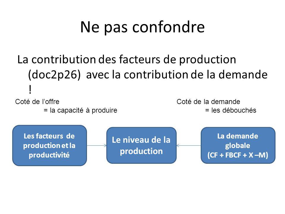 Ne pas confondre La contribution des facteurs de production (doc2p26) avec la contribution de la demande ! Les facteurs de production et la productivi