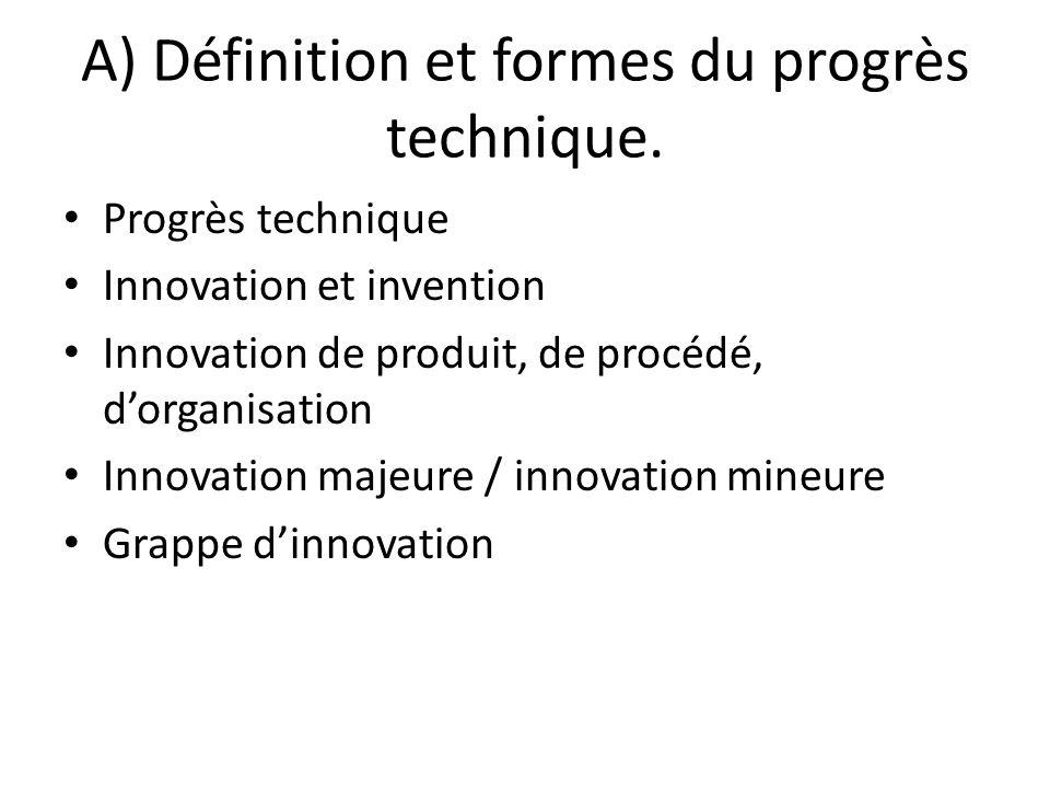 A) Définition et formes du progrès technique. Progrès technique Innovation et invention Innovation de produit, de procédé, dorganisation Innovation ma
