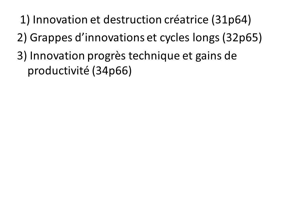 1) Innovation et destruction créatrice (31p64) 2) Grappes dinnovations et cycles longs (32p65) 3) Innovation progrès technique et gains de productivit