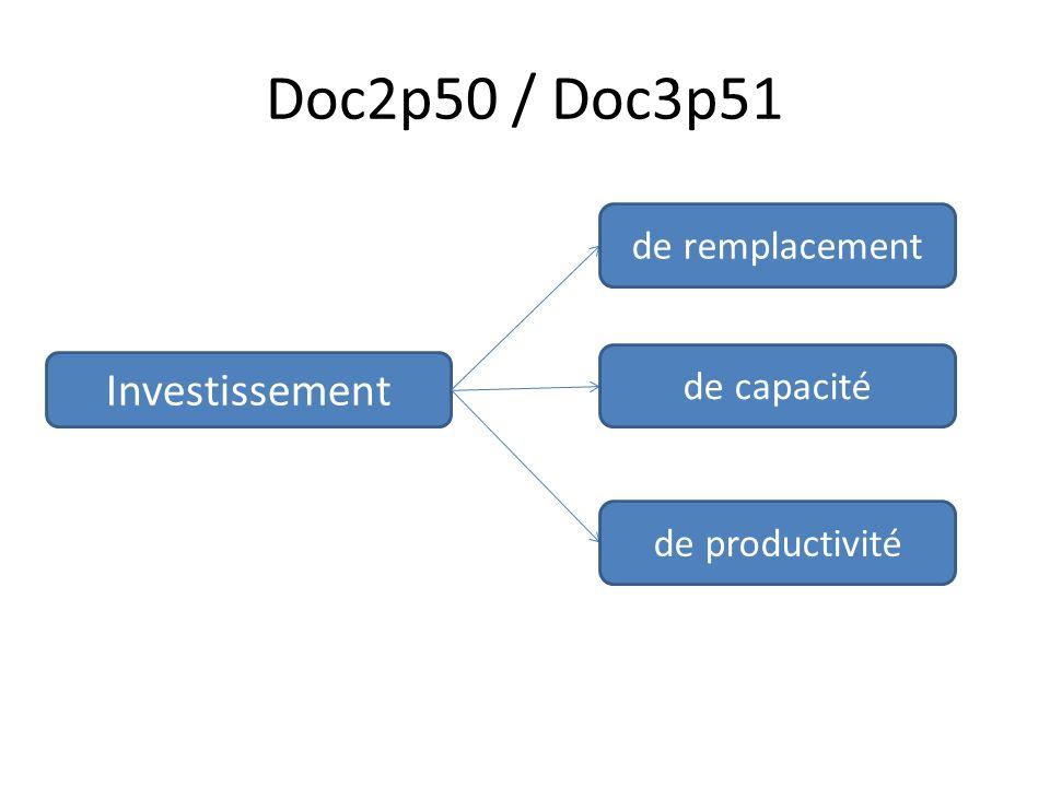 Doc2p50 / Doc3p51 Investissement de remplacement de capacité de productivité