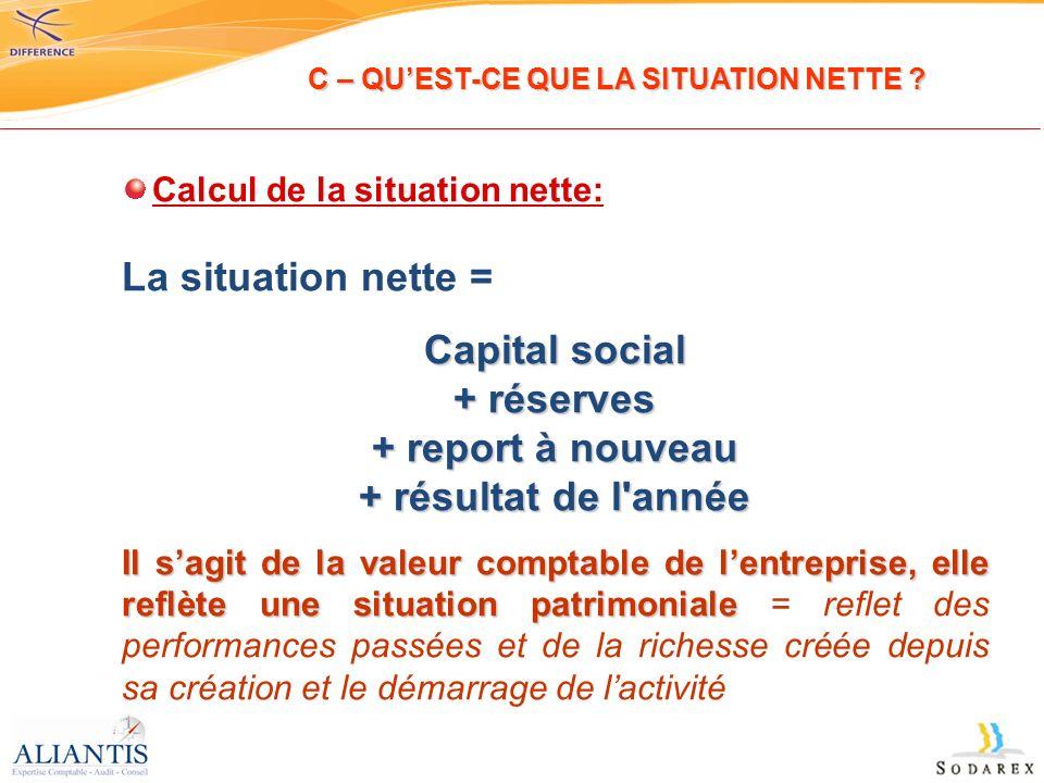 Calcul de la situation nette: La situation nette = Capital social + réserves + report à nouveau + résultat de l'année Il sagit de la valeur comptable