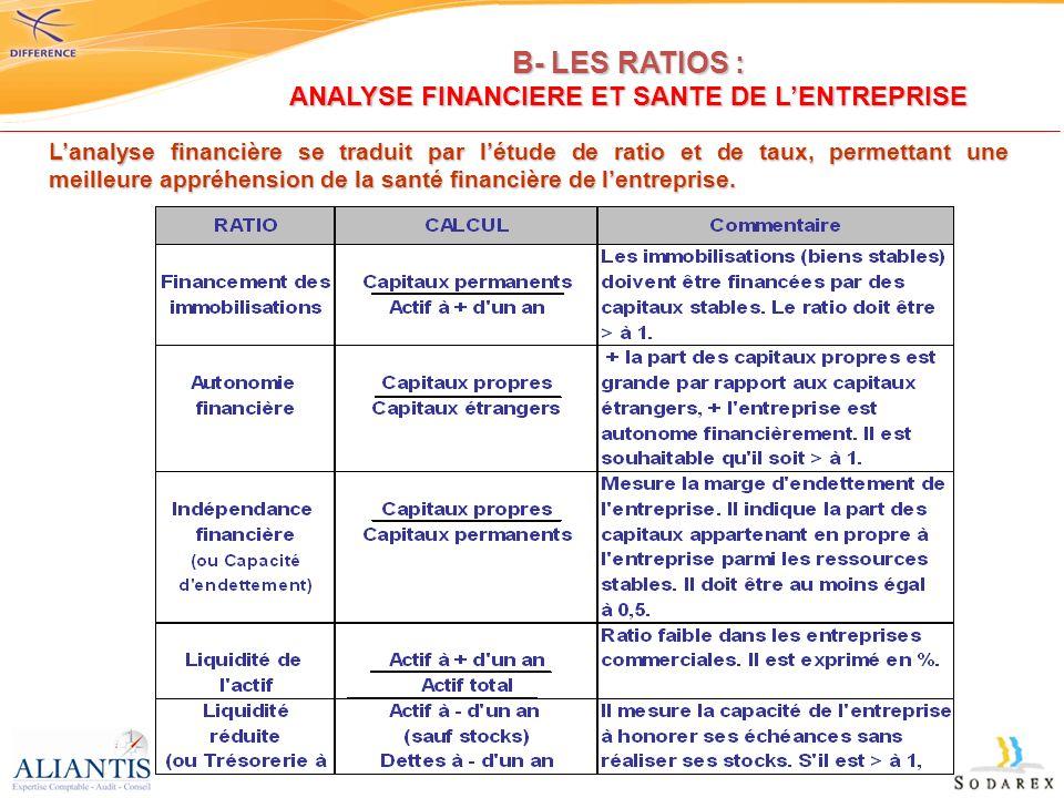 Lanalyse financière se traduit par létude de ratio et de taux, permettant une meilleure appréhension de la santé financière de lentreprise. B- LES RAT
