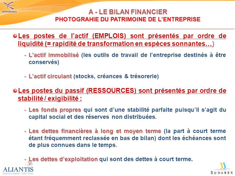 Quelques postes du bilan : A - LE BILAN FINANCIER PHOTOGRAHIE DU PATRIMOINE DE LENTREPRISE