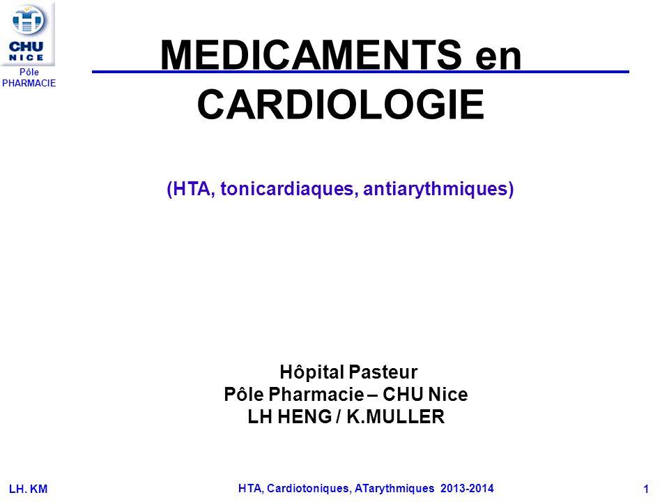 Pôle PHARMACIE LH.KM42 Voie orale uniquement IV Administration IEC, ARA II, INH.