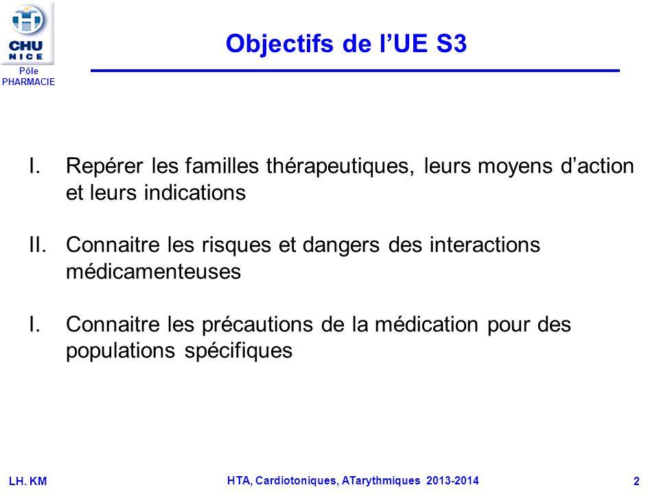 Pôle PHARMACIE LH.KM3 Plan I.Représentants II.