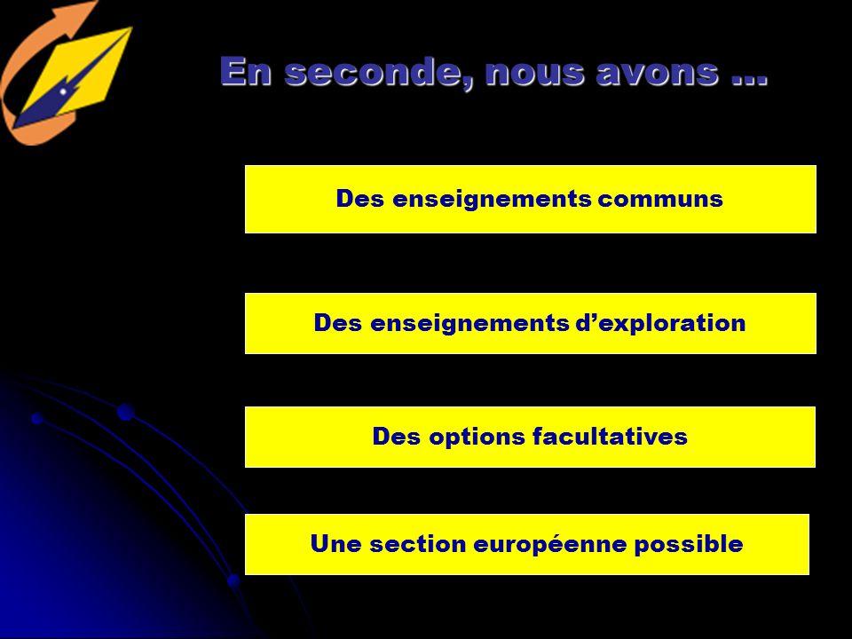 En seconde, nous avons … Des enseignements communs Des enseignements dexploration Des options facultatives Une section européenne possible