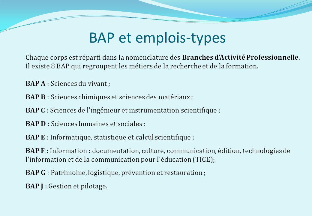Concours technicien de labo ITRF BAP B