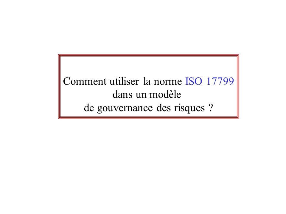 AVRIL 2005 Thierry RAMARD 1 Comment utiliser la norme ISO 17799 dans un modèle de gouvernance des risques ? AVRIL 2005 Conférence sécurité