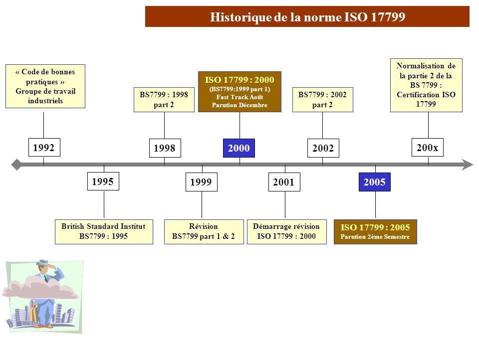 AVRIL 2005 Thierry RAMARD 10 Historique 1992 « Code de bonnes pratiques » Groupe de travail industriels 1995 1999 2000 20012005 British Standard Insti