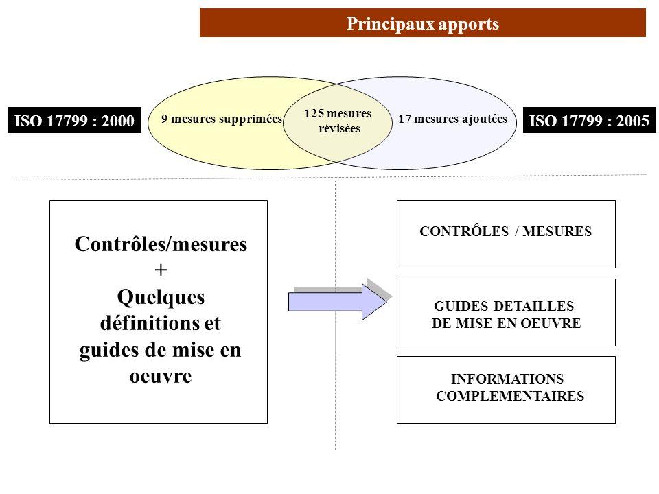 AVRIL 2005 Thierry RAMARD 12 Structure et contenu (2/2) 9 mesures supprimées17 mesures ajoutées 125 mesures révisées ISO 17799 : 2000ISO 17799 : 2005