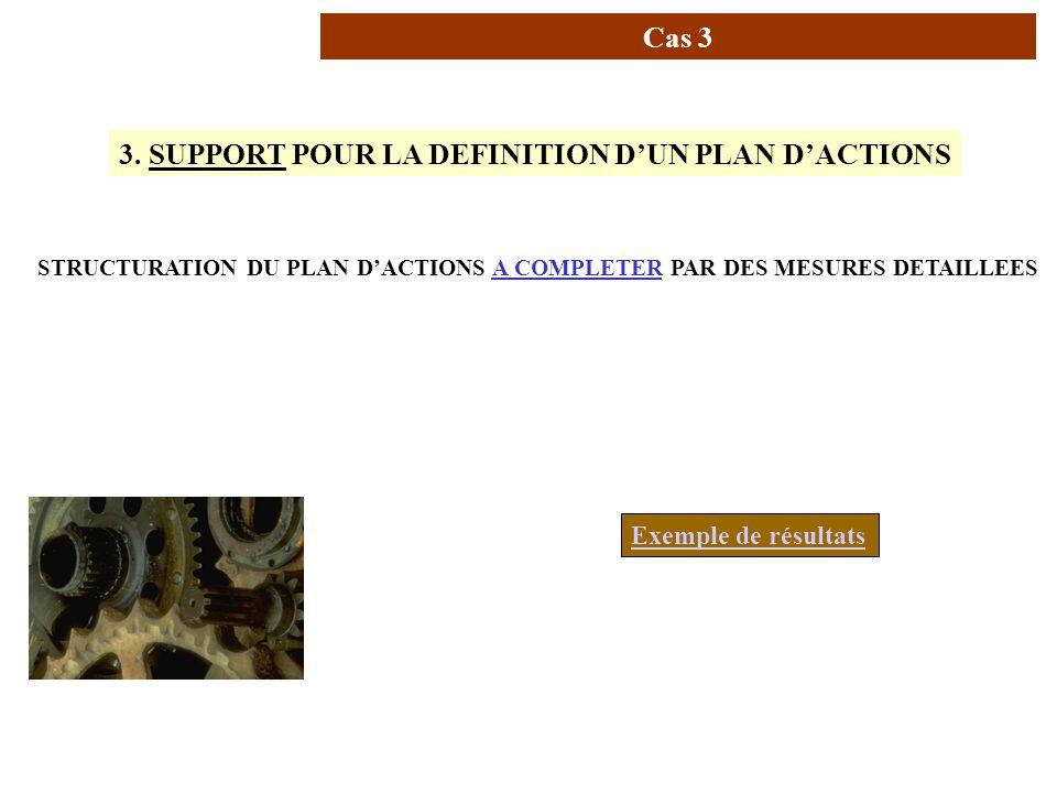 AVRIL 2005 Thierry RAMARD 16 Usage de la norme (3/4) 3. SUPPORT POUR LA DEFINITION DUN PLAN DACTIONS STRUCTURATION DU PLAN DACTIONS A COMPLETER PAR DE