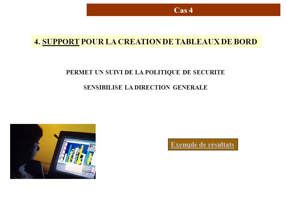 AVRIL 2005 Thierry RAMARD 17 Usage de la norme (4/4) 4. SUPPORT POUR LA CREATION DE TABLEAUX DE BORD PERMET UN SUIVI DE LA POLITIQUE DE SECURITE SENSI