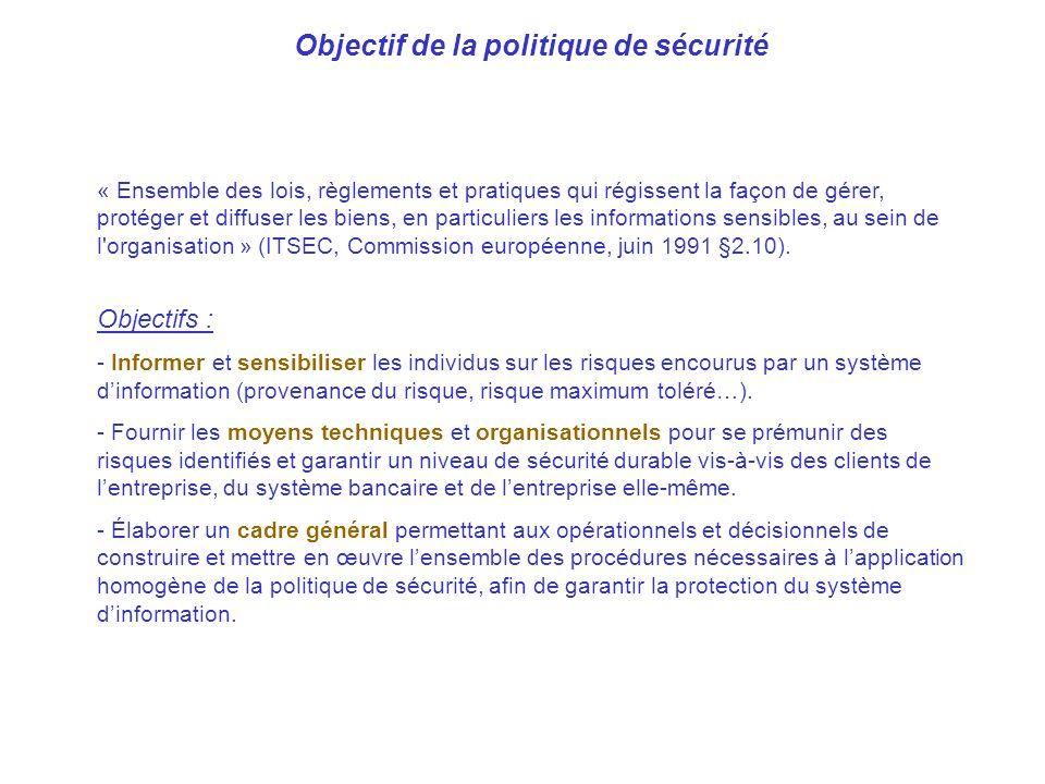 AVRIL 2005 Thierry RAMARD 29 « Ensemble des lois, règlements et pratiques qui régissent la façon de gérer, protéger et diffuser les biens, en particul