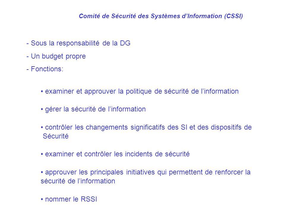 AVRIL 2005 Thierry RAMARD 35 - Sous la responsabilité de la DG - Un budget propre - Fonctions: examiner et approuver la politique de sécurité de linfo