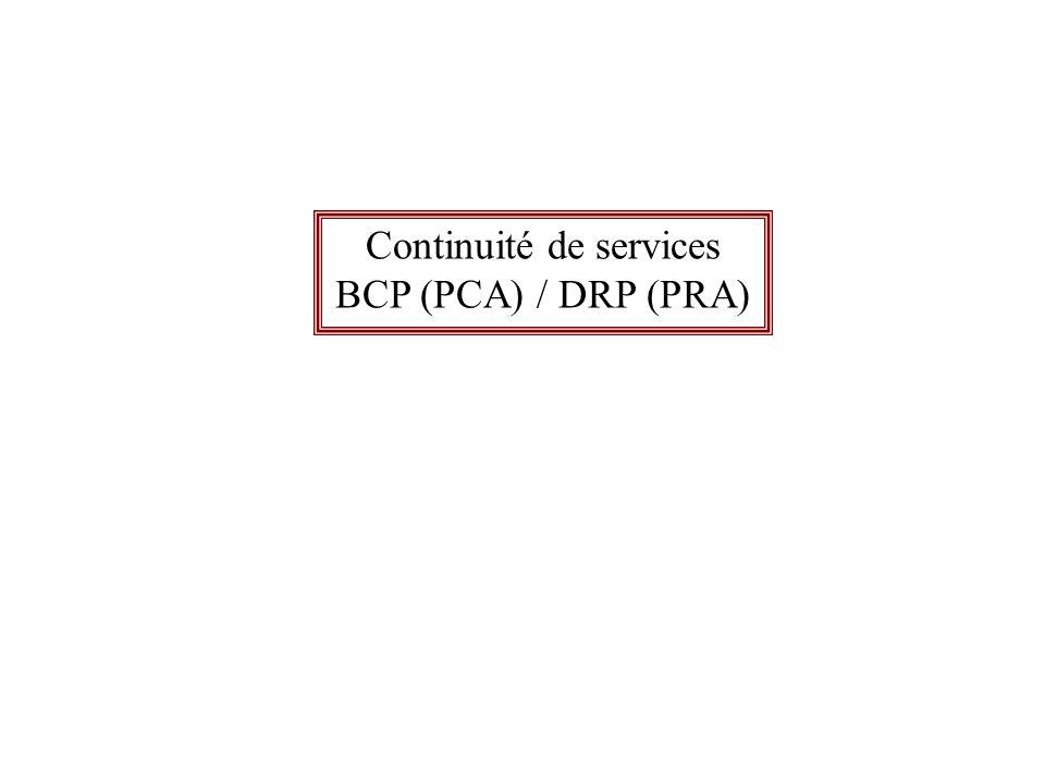 AVRIL 2005 Thierry RAMARD 36 Continuité de services BCP (PCA) / DRP (PRA) AVRIL 2005 Conférence sécurité