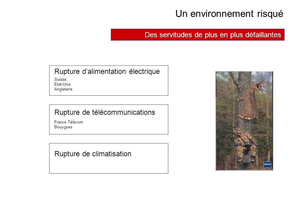 AVRIL 2005 Thierry RAMARD 39 Un environnement risqué Des servitudes de plus en plus défaillantes Rupture dalimentation électrique Rupture de télécommu