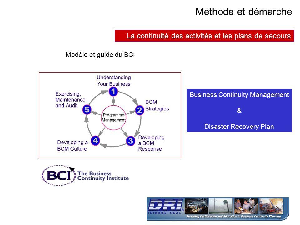 AVRIL 2005 Thierry RAMARD 45 Méthode et démarche La continuité des activités et les plans de secours Modèle et guide du BCI Business Continuity Manage