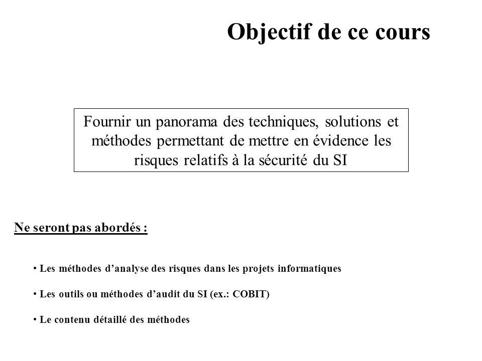 AVRIL 2005 Thierry RAMARD 52 Objectif de ce cours Fournir un panorama des techniques, solutions et méthodes permettant de mettre en évidence les risqu