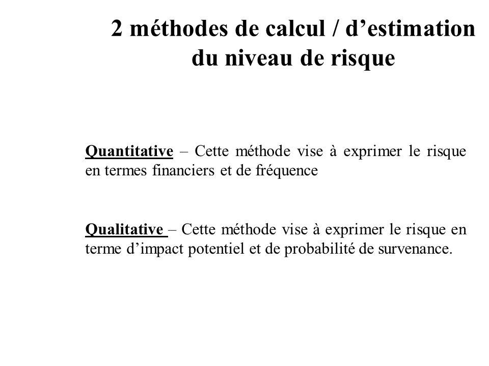 AVRIL 2005 Thierry RAMARD 56 2 méthodes de calcul / destimation du niveau de risque Quantitative – Cette méthode vise à exprimer le risque en termes f
