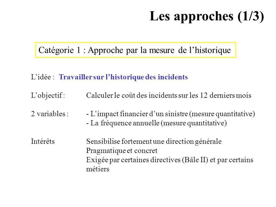 AVRIL 2005 Thierry RAMARD 57 Les approches (1/3) Catégorie 1 : Approche par la mesure de lhistorique Lidée : Travailler sur lhistorique des incidents