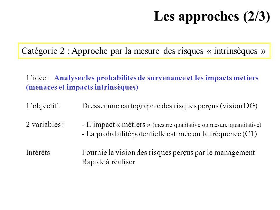 AVRIL 2005 Thierry RAMARD 58 Les approches (2/3) Catégorie 2 : Approche par la mesure des risques « intrinsèques » Lidée : Analyser les probabilités d