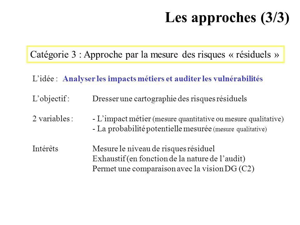 AVRIL 2005 Thierry RAMARD 59 Les approches (3/3) Catégorie 3 : Approche par la mesure des risques « résiduels » Lidée : Analyser les impacts métiers e