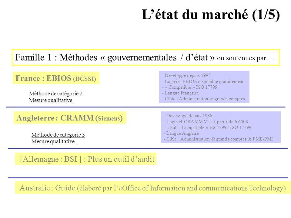 AVRIL 2005 Thierry RAMARD 60 Létat du marché (1/5) Famille 1 : Méthodes « gouvernementales / détat » ou soutenues par … France : EBIOS (DCSSI) Anglete