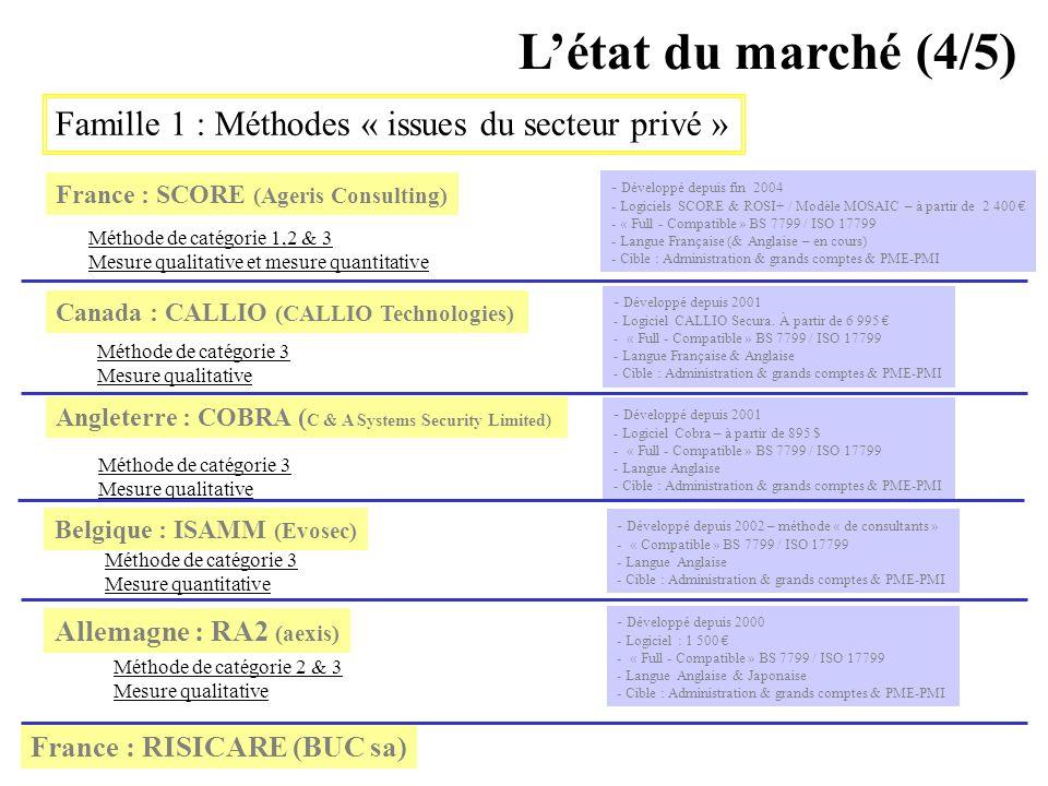 AVRIL 2005 Thierry RAMARD 63 Létat du marché (4/5) Famille 1 : Méthodes « issues du secteur privé » France : SCORE (Ageris Consulting) - Développé dep