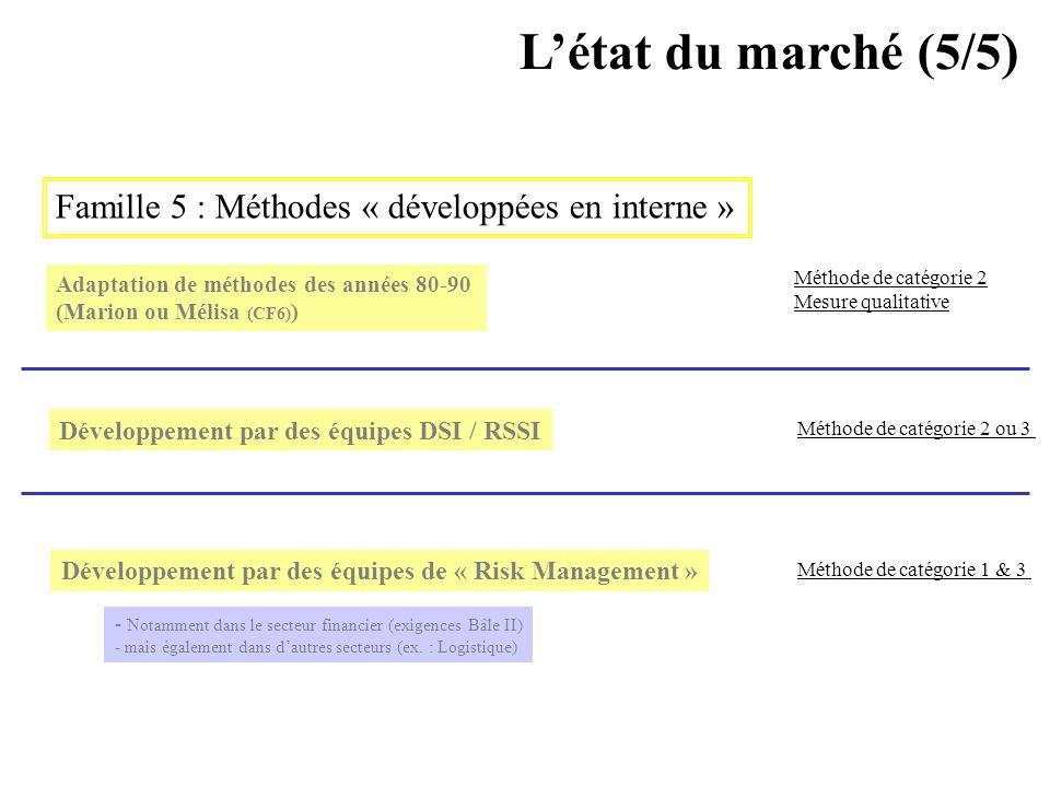 AVRIL 2005 Thierry RAMARD 64 Létat du marché (5/5) Famille 5 : Méthodes « développées en interne » Adaptation de méthodes des années 80-90 (Marion ou