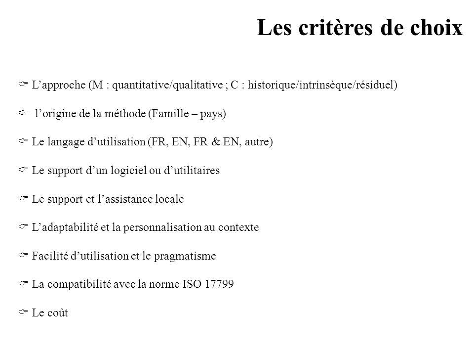 AVRIL 2005 Thierry RAMARD 65 Les critères de choix Lapproche (M : quantitative/qualitative ; C : historique/intrinsèque/résiduel) lorigine de la métho