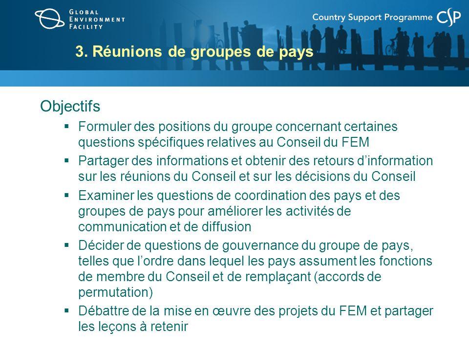 3. Réunions de groupes de pays Objectifs Formuler des positions du groupe concernant certaines questions spécifiques relatives au Conseil du FEM Parta