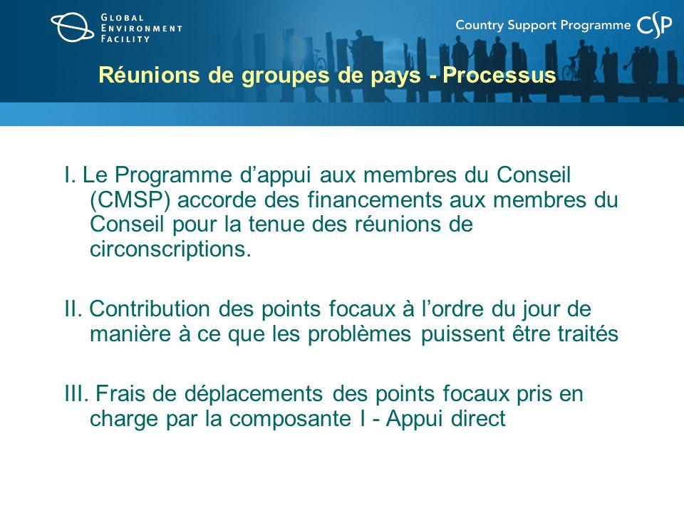 Réunions de groupes de pays - Processus I.