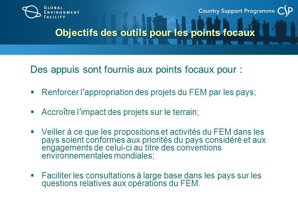 Liste des outils disponibles 1.1.Initiative des dialogues nationaux 2.