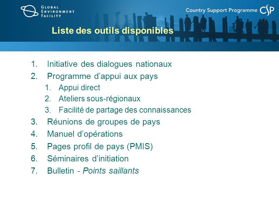 Liste des outils disponibles 1. 1.Initiative des dialogues nationaux 2.
