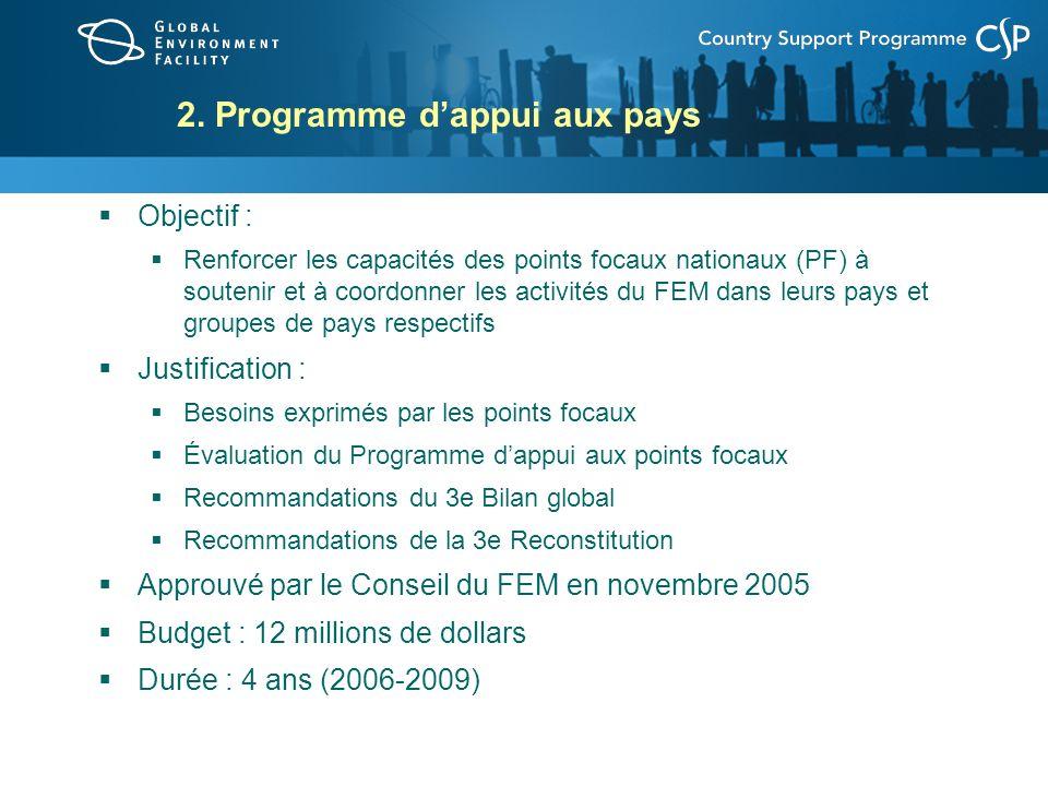 2. Programme dappui aux pays Objectif : Renforcer les capacités des points focaux nationaux (PF) à soutenir et à coordonner les activités du FEM dans