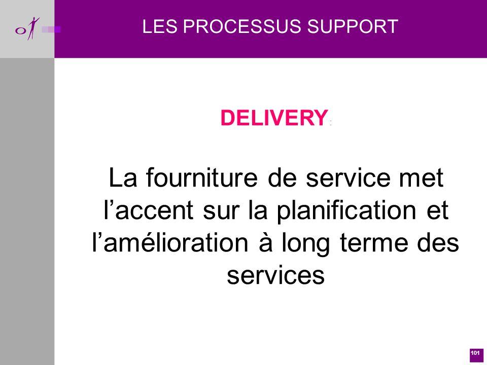 101 LES PROCESSUS SUPPORT DELIVERY : La fourniture de service met laccent sur la planification et lamélioration à long terme des services