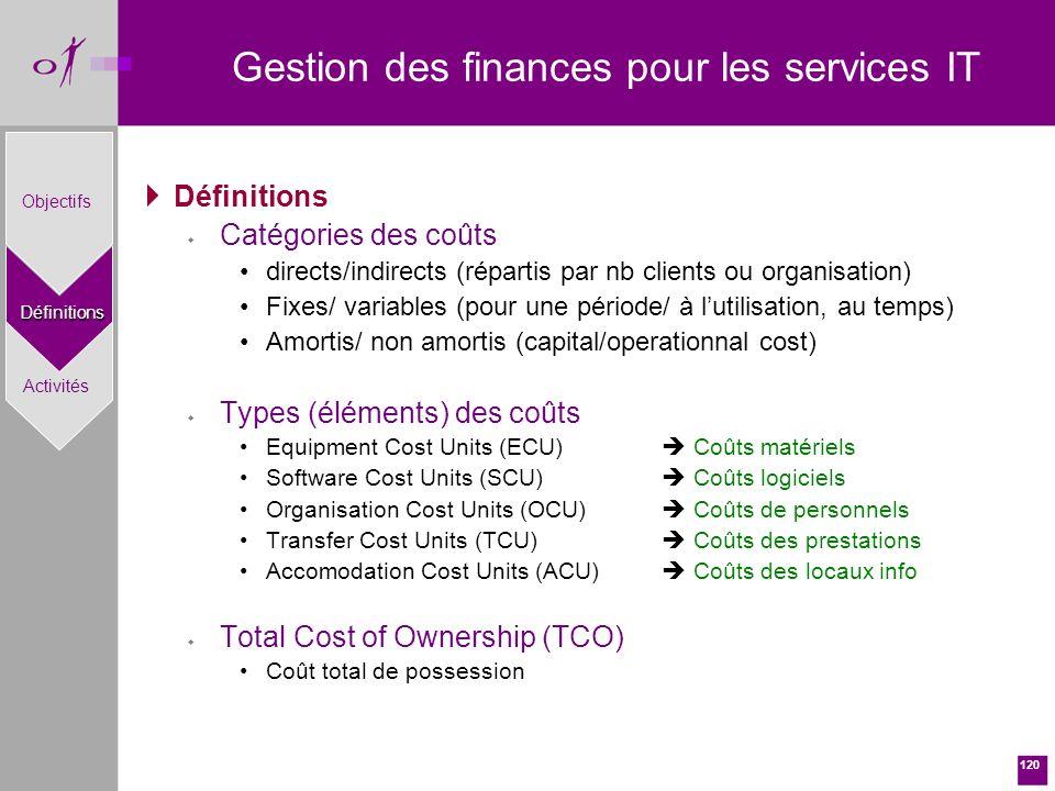 120 Gestion des finances pour les services IT Définitions w Catégories des coûts directs/indirects (répartis par nb clients ou organisation) Fixes/ variables (pour une période/ à lutilisation, au temps) Amortis/ non amortis (capital/operationnal cost) w Types (éléments) des coûts Equipment Cost Units (ECU) Coûts matériels Software Cost Units (SCU) Coûts logiciels Organisation Cost Units (OCU) Coûts de personnels Transfer Cost Units (TCU) Coûts des prestations Accomodation Cost Units (ACU) Coûts des locaux info w Total Cost of Ownership (TCO) Coût total de possession Définitions Objectifs Activités
