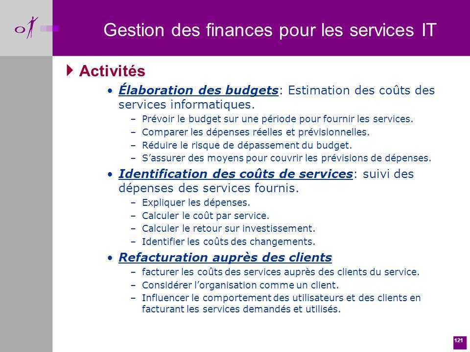 121 Gestion des finances pour les services IT Activités Élaboration des budgets: Estimation des coûts des services informatiques.