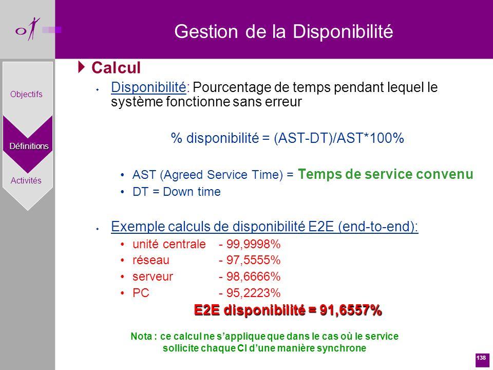 138 Calcul w Disponibilité: Pourcentage de temps pendant lequel le système fonctionne sans erreur % disponibilité = (AST-DT)/AST*100% AST (Agreed Service Time) = Temps de service convenu DT = Down time w Exemple calculs de disponibilité E2E (end-to-end): unité centrale - 99,9998% réseau- 97,5555% serveur- 98,6666% PC- 95,2223% E2E disponibilité = 91,6557% Gestion de la DisponibilitéDéfinitions Objectifs Activités Nota : ce calcul ne sapplique que dans le cas où le service sollicite chaque CI dune manière synchrone