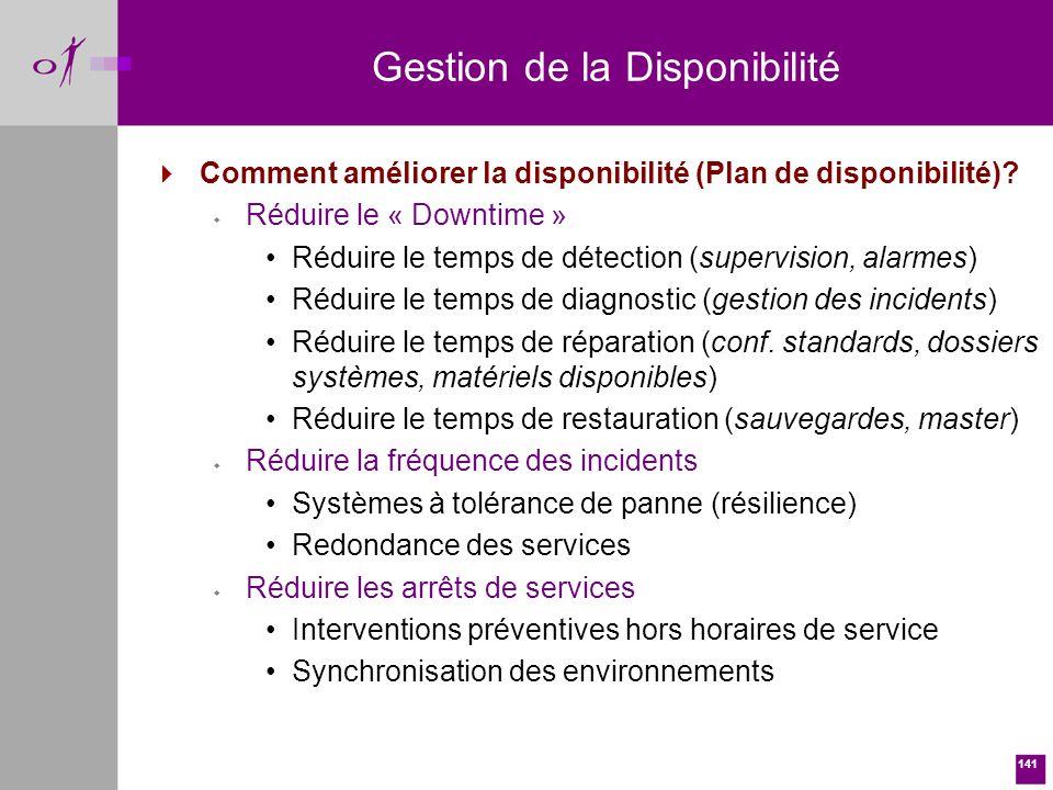 141 Comment améliorer la disponibilité (Plan de disponibilité).