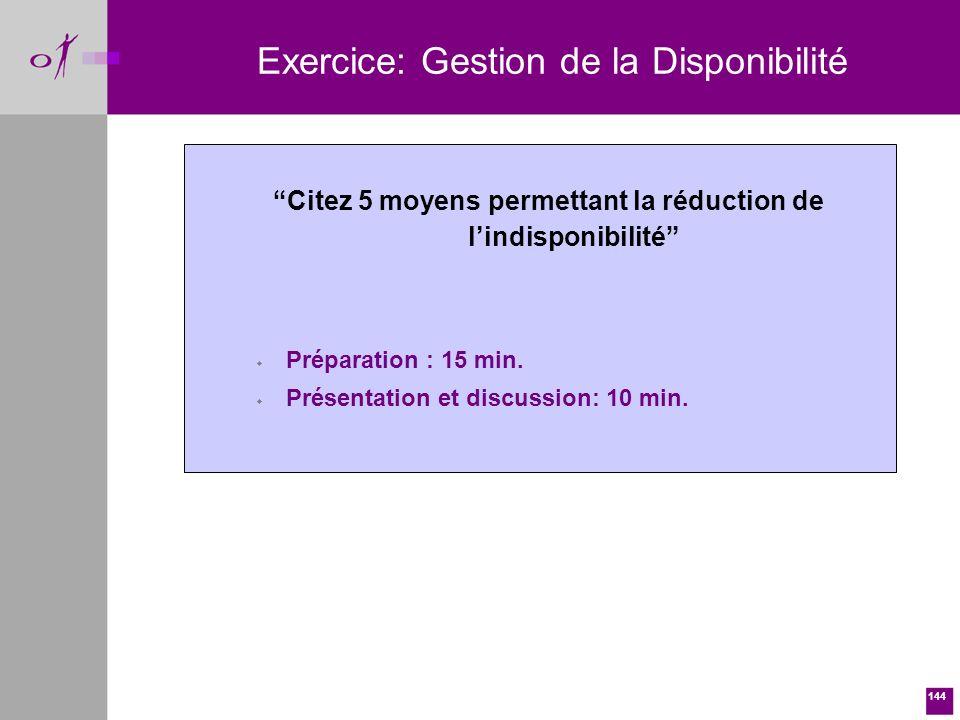 144 Exercice: Gestion de la Disponibilité Citez 5 moyens permettant la réduction de lindisponibilité w Préparation : 15 min.