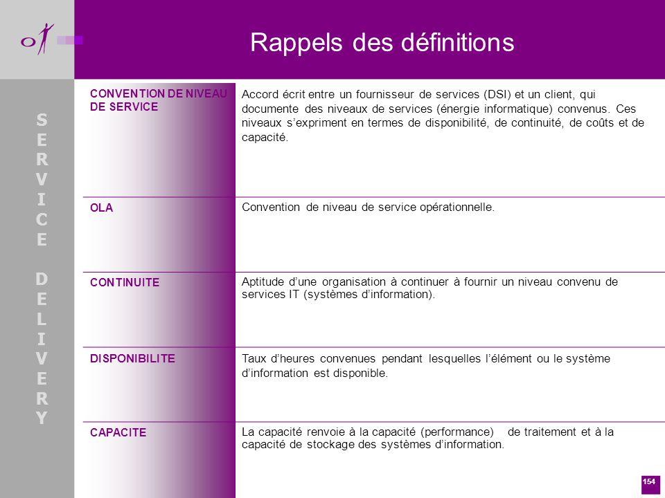154 Rappels des définitions CONVENTION DE NIVEAU DE SERVICE Accord écrit entre un fournisseur de services (DSI) et un client, qui documente des niveaux de services (énergie informatique) convenus.