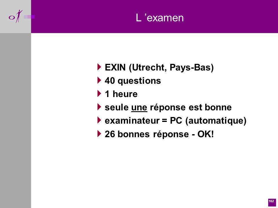 162 L examen EXIN (Utrecht, Pays-Bas) 40 questions 1 heure seule une réponse est bonne examinateur = PC (automatique) 26 bonnes réponse - OK!