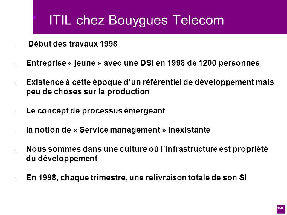 168 ITIL chez Bouygues Telecom Début des travaux 1998 Entreprise « jeune » avec une DSI en 1998 de 1200 personnes Existence à cette époque dun référentiel de développement mais peu de choses sur la production Le concept de processus émergeant la notion de « Service management » inexistante Nous sommes dans une culture où linfrastructure est propriété du développement En 1998, chaque trimestre, une relivraison totale de son SI