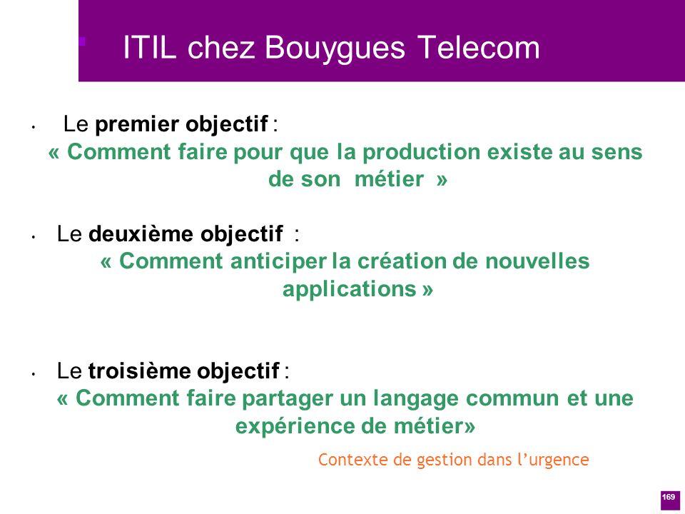 169 ITIL chez Bouygues Telecom Le premier objectif : « Comment faire pour que la production existe au sens de son métier » Le deuxième objectif : « Comment anticiper la création de nouvelles applications » Le troisième objectif : « Comment faire partager un langage commun et une expérience de métier» Contexte de gestion dans lurgence