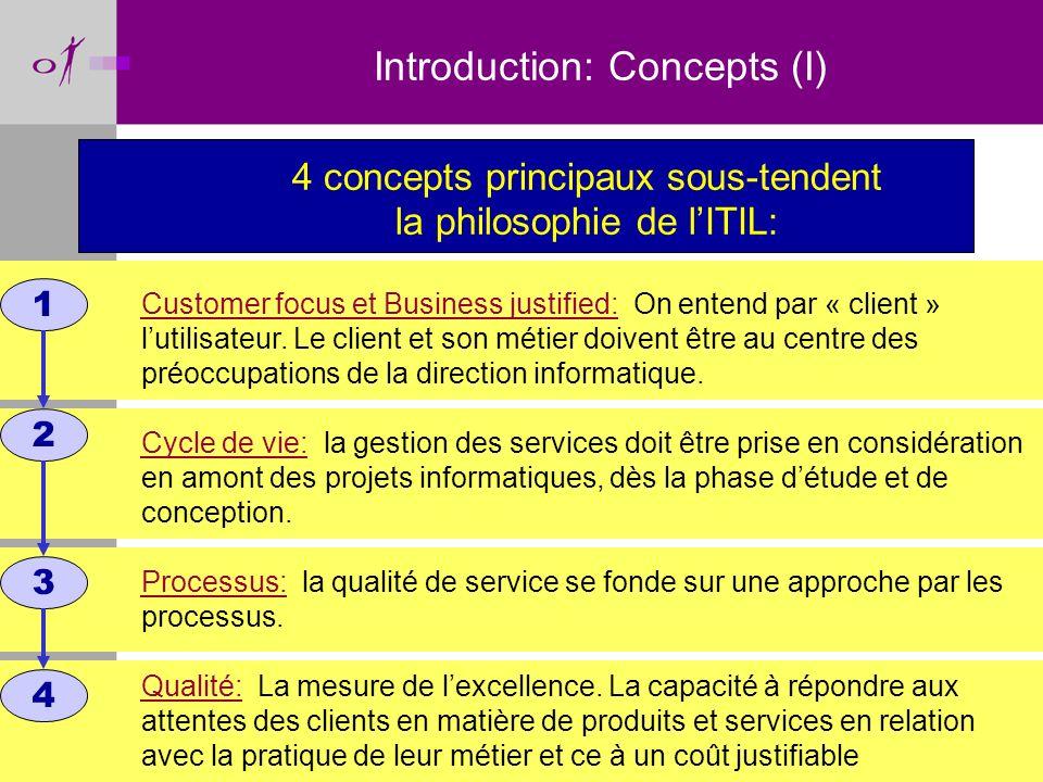 17 4 concepts principaux sous-tendent la philosophie de lITIL: Customer focus et Business justified: On entend par « client » lutilisateur.
